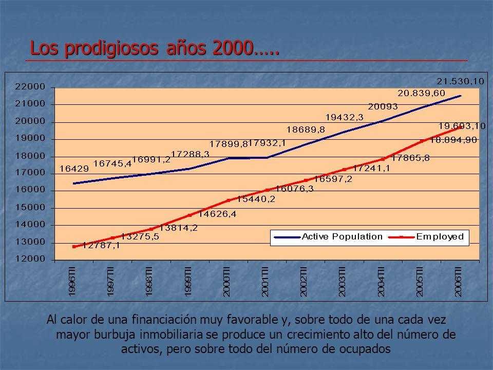 Los prodigiosos años 2000…..