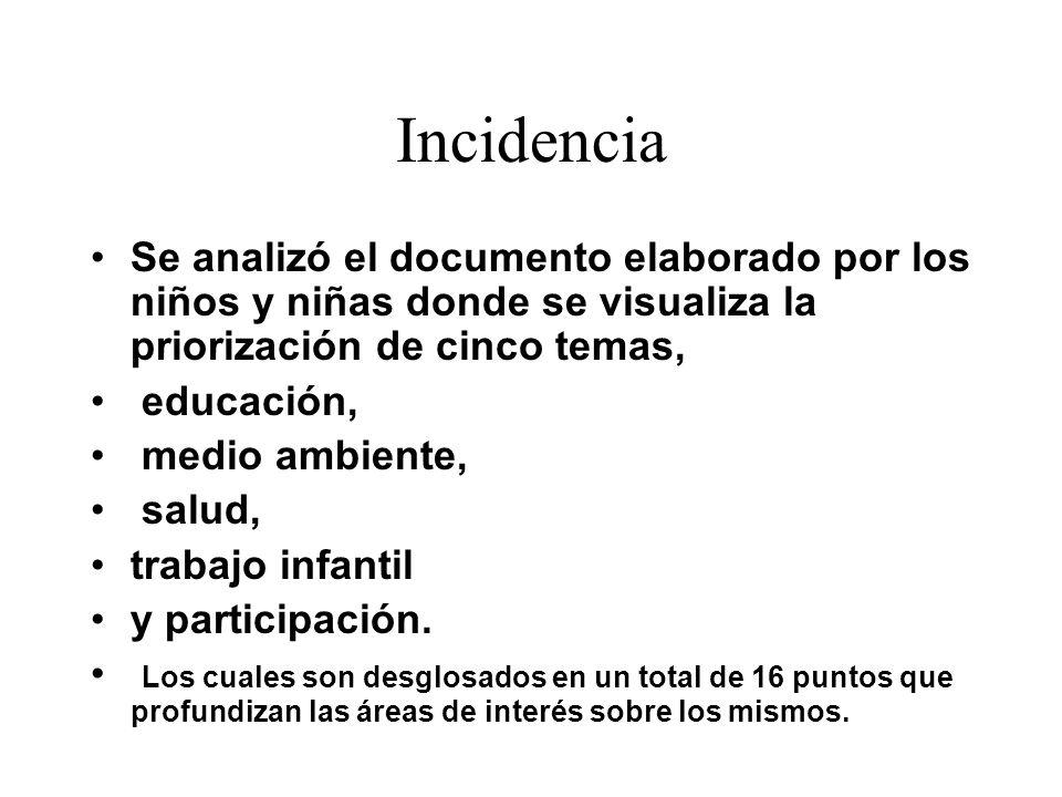 Incidencia Se analizó el documento elaborado por los niños y niñas donde se visualiza la priorización de cinco temas, educación, medio ambiente, salud, trabajo infantil y participación.
