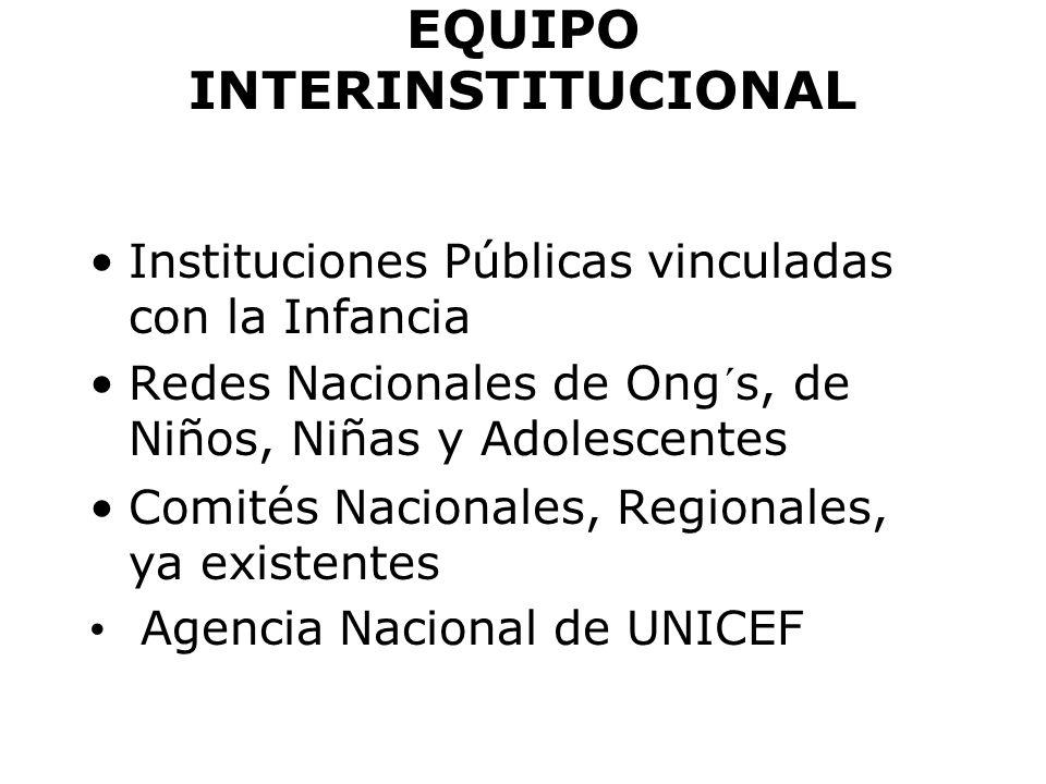 EQUIPO INTERINSTITUCIONAL Instituciones Públicas vinculadas con la Infancia Redes Nacionales de Ong´s, de Niños, Niñas y Adolescentes Comités Nacionales, Regionales, ya existentes Agencia Nacional de UNICEF