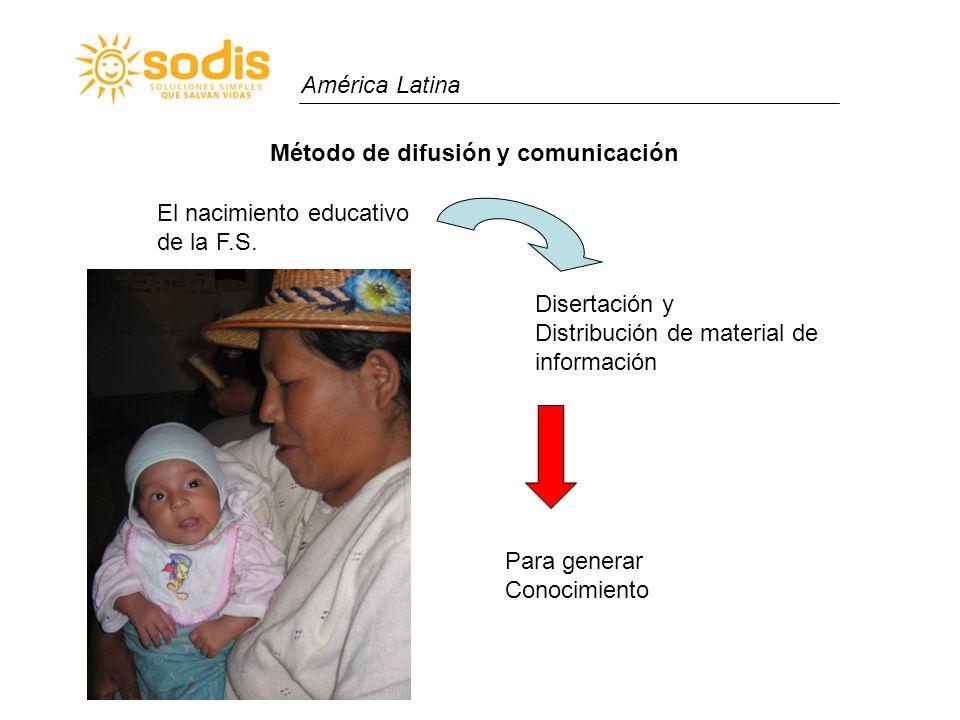 América Latina El nacimiento educativo de la F.S. Disertación y Distribución de material de información Para generar Conocimiento