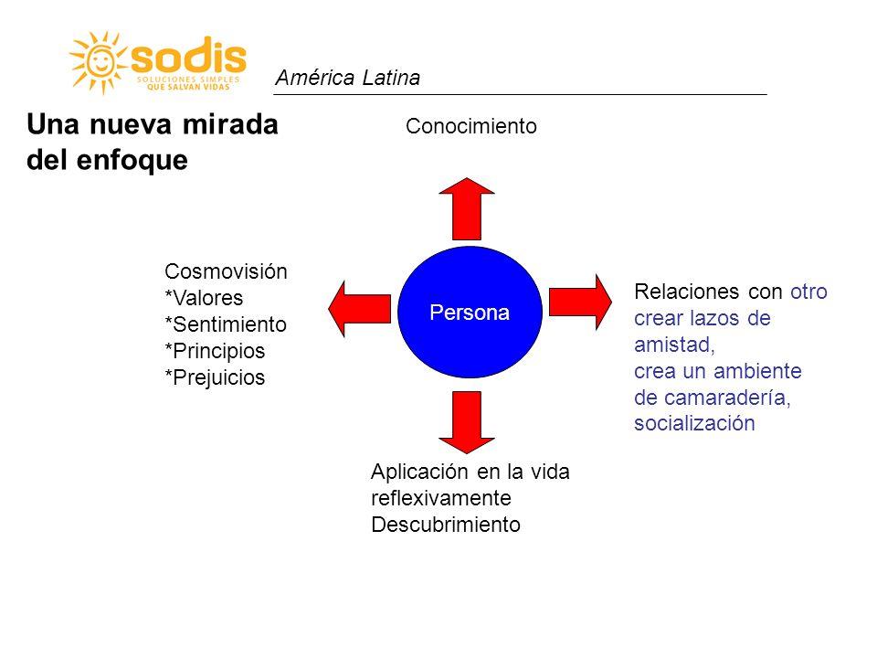América Latina Cambio de paradigmas de aprendizaje= ECA Enfoque= La forma de hacer la promoción de la teconología HASS Capacitación= Ciclo de capacitación + técnicas + herramientas Ayni = Aproximación y contextualización a los valores locales