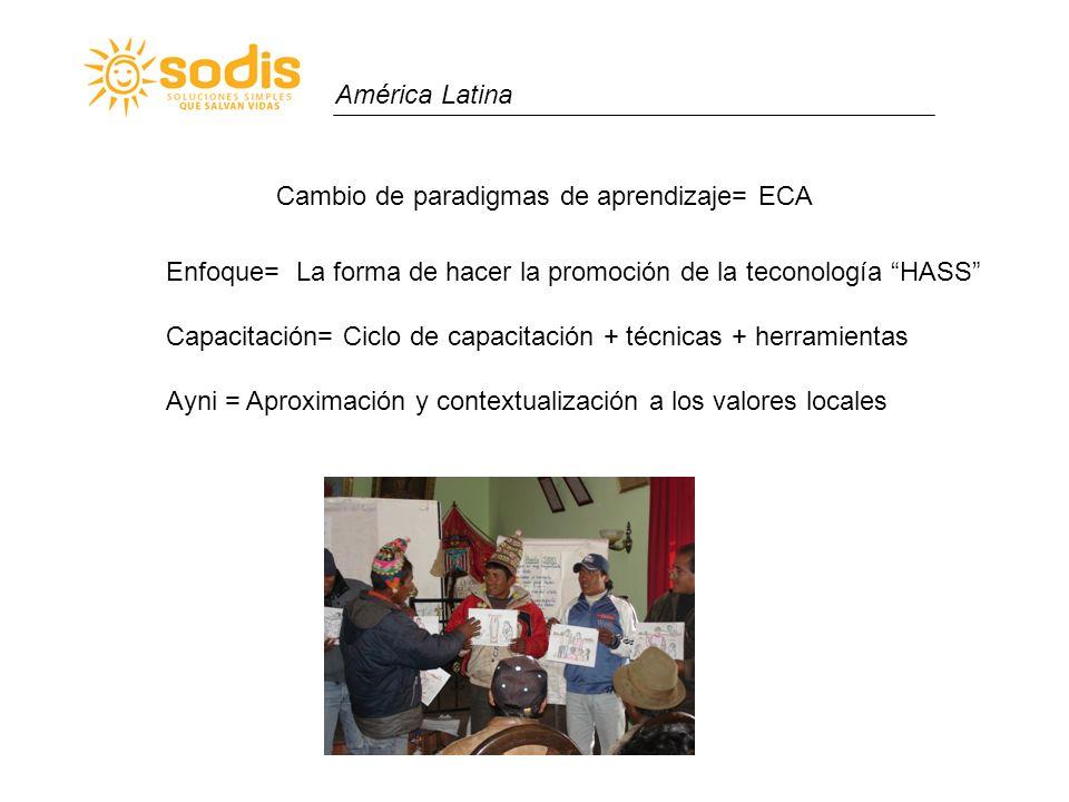 América Latina Cambio de paradigmas de aprendizaje= ECA Enfoque= La forma de hacer la promoción de la teconología HASS Capacitación= Ciclo de capacita