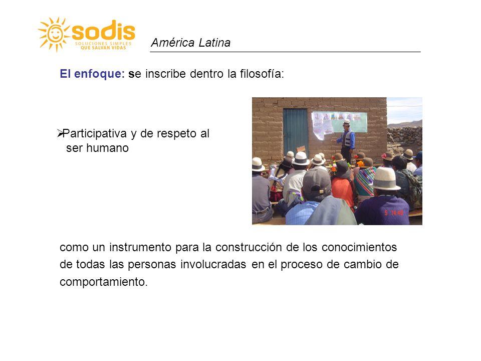 América Latina El enfoque: se inscribe dentro la filosofía: como un instrumento para la construcción de los conocimientos de todas las personas involu