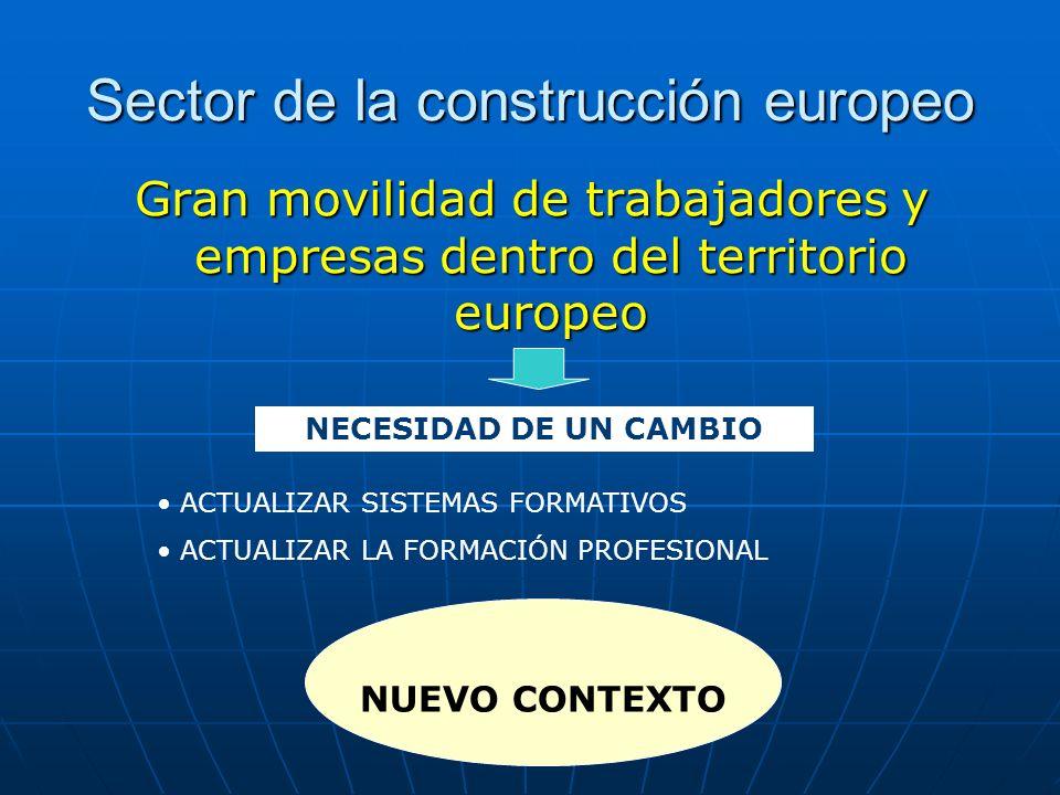 Sector de la construcción europeo Gran movilidad de trabajadores y empresas dentro del territorio europeo NECESIDAD DE UN CAMBIO ACTUALIZAR SISTEMAS F