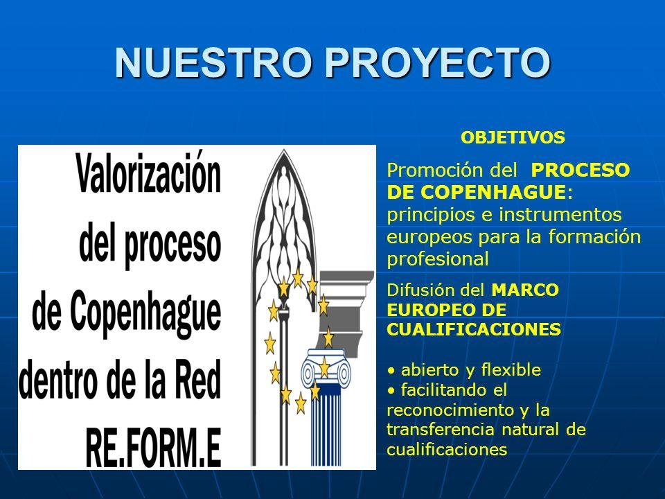 NUESTRO PROYECTO Promoción del PROCESO DE COPENHAGUE: principios e instrumentos europeos para la formación profesional Difusión del MARCO EUROPEO DE C