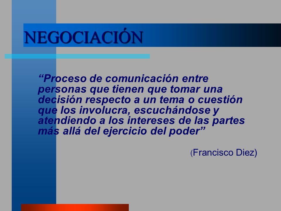NEGOCIACIÓN Proceso de comunicación entre personas que tienen que tomar una decisión respecto a un tema o cuestión que los involucra, escuchándose y atendiendo a los intereses de las partes más allá del ejercicio del poder ( Francisco Diez)