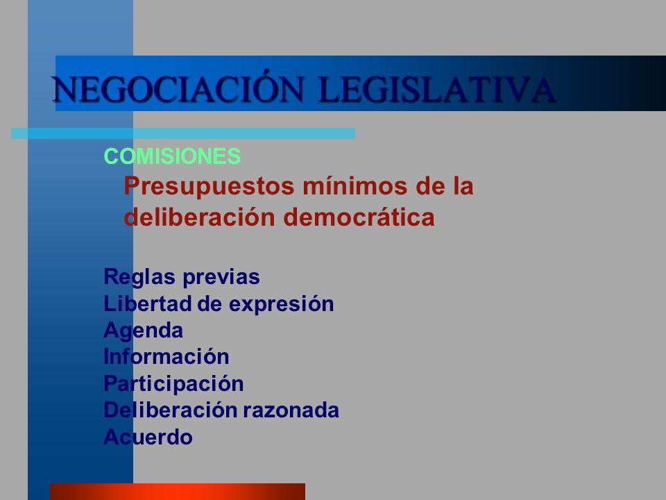NEGOCIACIÓN LEGISLATIVA COMISIONES Presupuestos mínimos de la deliberación democrática Reglas previas Libertad de expresión Agenda Información Participación Deliberación razonada Acuerdo