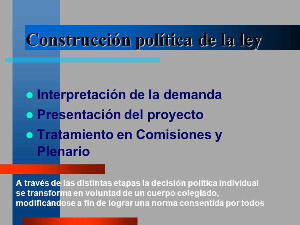 ¿CÓMO SE FORMA LA DECISIÓN POLÍTICA .¿Podemos hablar de calidad de la decisión política.