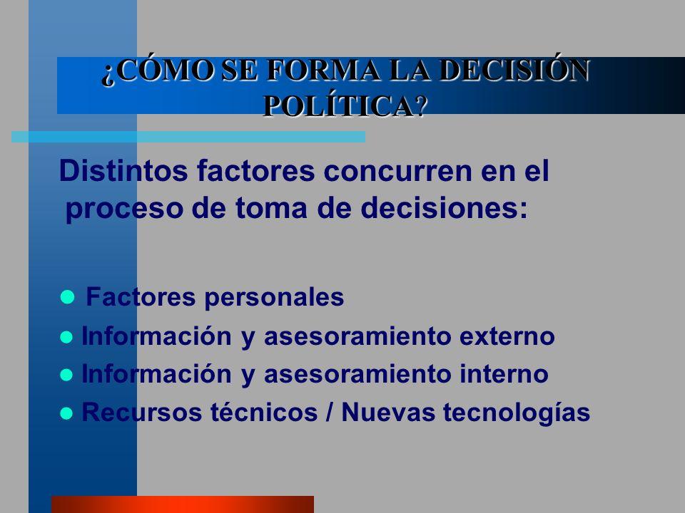 ¿CÓMO SE ALCANZA EL CONSENSO.1. De la iniciativa individual a la decisión colectiva 2.