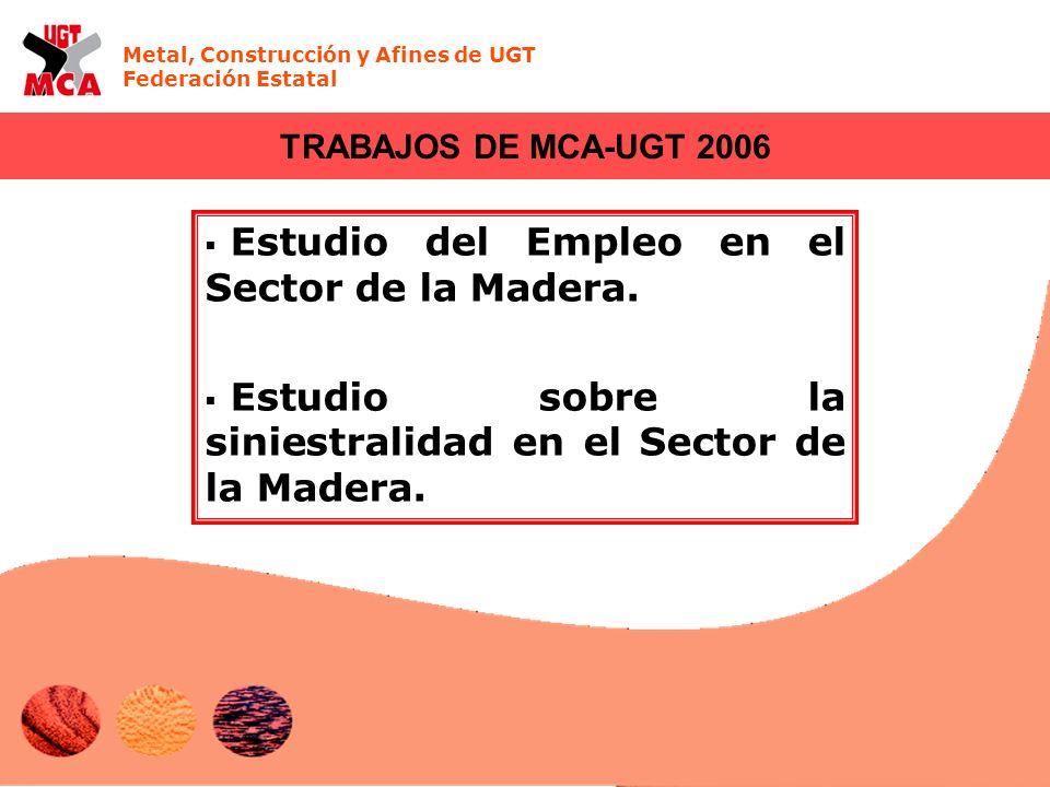 Metal, Construcción y Afines de UGT Federación Estatal Estudio del Empleo en el Sector de la Madera. Estudio sobre la siniestralidad en el Sector de l