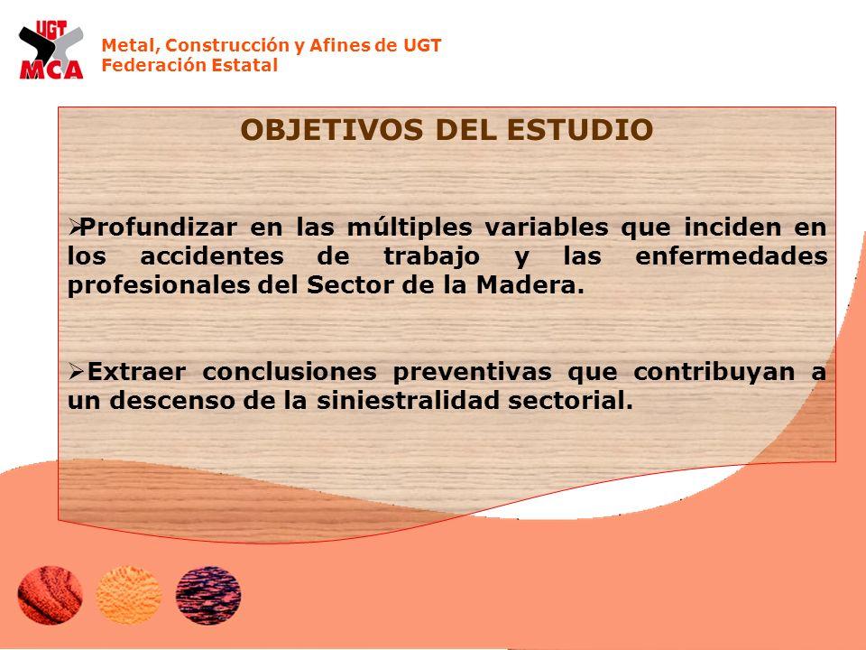 Metal, Construcción y Afines de UGT Federación Estatal OBJETIVOS DEL ESTUDIO Profundizar en las múltiples variables que inciden en los accidentes de trabajo y las enfermedades profesionales del Sector de la Madera.