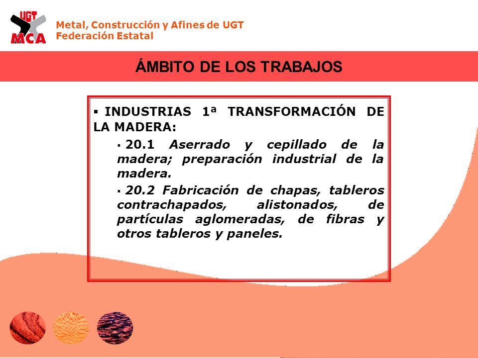 Metal, Construcción y Afines de UGT Federación Estatal INDUSTRIAS 1ª TRANSFORMACIÓN DE LA MADERA: 20.1 Aserrado y cepillado de la madera; preparación
