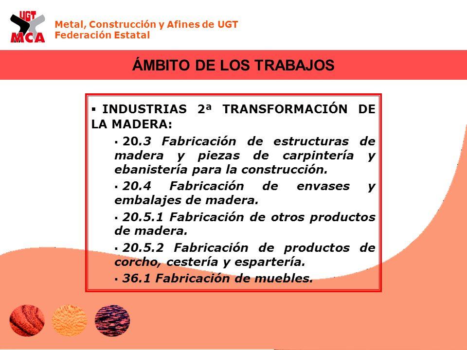 Metal, Construcción y Afines de UGT Federación Estatal INDUSTRIAS 2ª TRANSFORMACIÓN DE LA MADERA: 20.3 Fabricación de estructuras de madera y piezas de carpintería y ebanistería para la construcción.