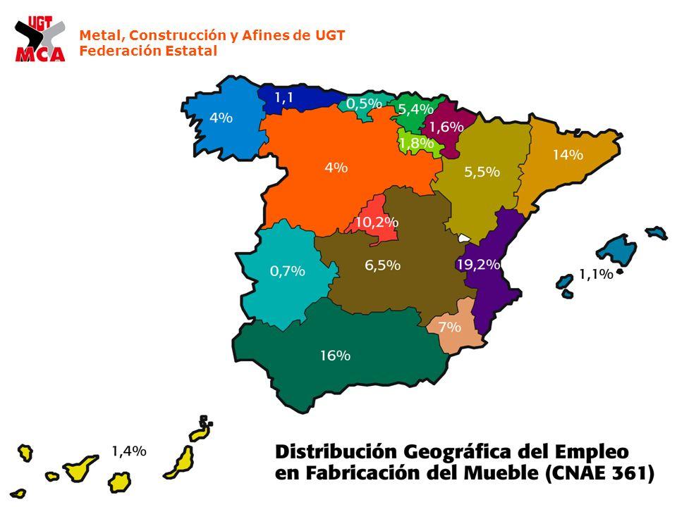 Metal, Construcción y Afines de UGT Federación Estatal GALICIA 13,4%