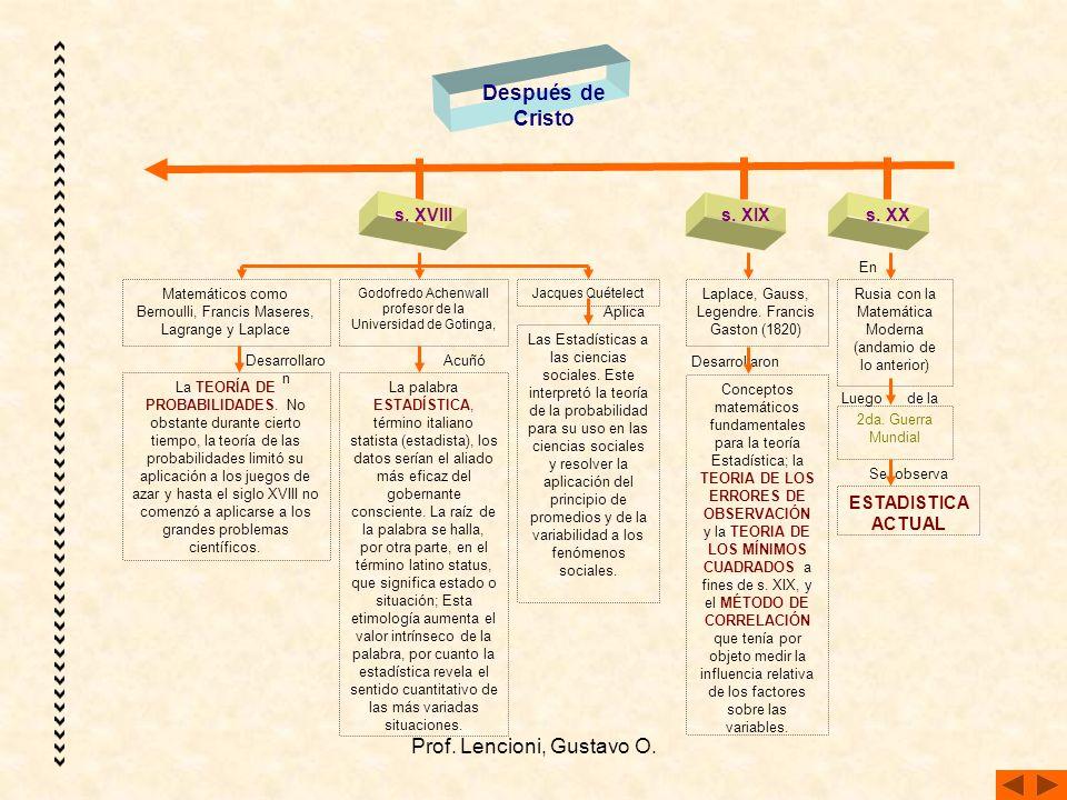 Prof.Lencioni, Gustavo O. s. XVIII Después de Cristo La TEORÍA DE PROBABILIDADES.