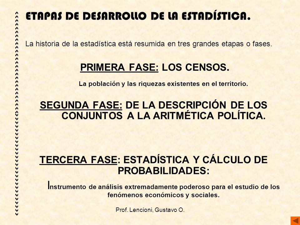 Prof.Lencioni, Gustavo O. ETAPAS DE DESARROLLO DE LA ESTADÍSTICA.