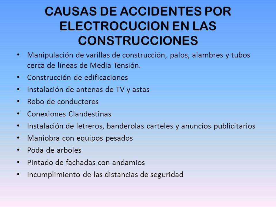 CAUSAS DE ACCIDENTES POR ELECTROCUCION EN LAS CONSTRUCCIONES Manipulación de varillas de construcción, palos, alambres y tubos cerca de líneas de Medi