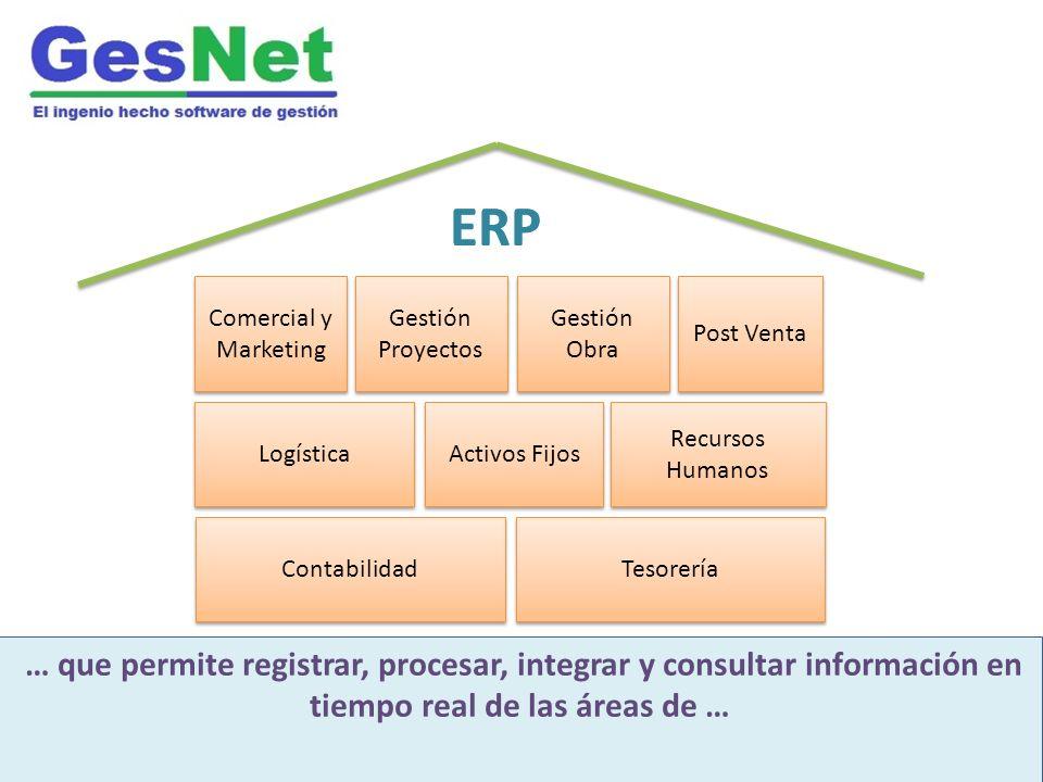 Contabilidad ERP GesNet es un moderno software integrado de gestión Desarrollado para industria inmobiliaria y construcción … que permite registrar, procesar, integrar y consultar información en tiempo real de las áreas de … Comercial y Marketing Gestión Proyectos Post Venta Logística Recursos Humanos Activos Fijos Tesorería ERP Gestión Obra