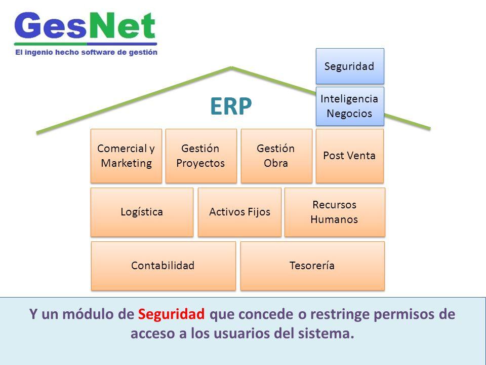 Contabilidad ERP GesNet es un moderno software integrado de gestión Desarrollado para industria inmobiliaria y construcción Y un módulo de Seguridad q