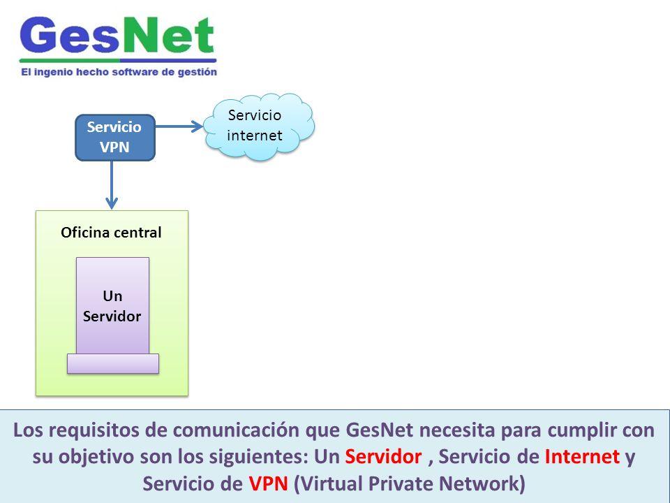 Servicio internet GesNet es un moderno software integrado de gestión Desarrollado para industria inmobiliaria y construcción Los requisitos de comunicación que GesNet necesita para cumplir con su objetivo son los siguientes: Un Servidor, Servicio de Internet y Servicio de VPN (Virtual Private Network) Oficina central Un Servidor Servicio VPN