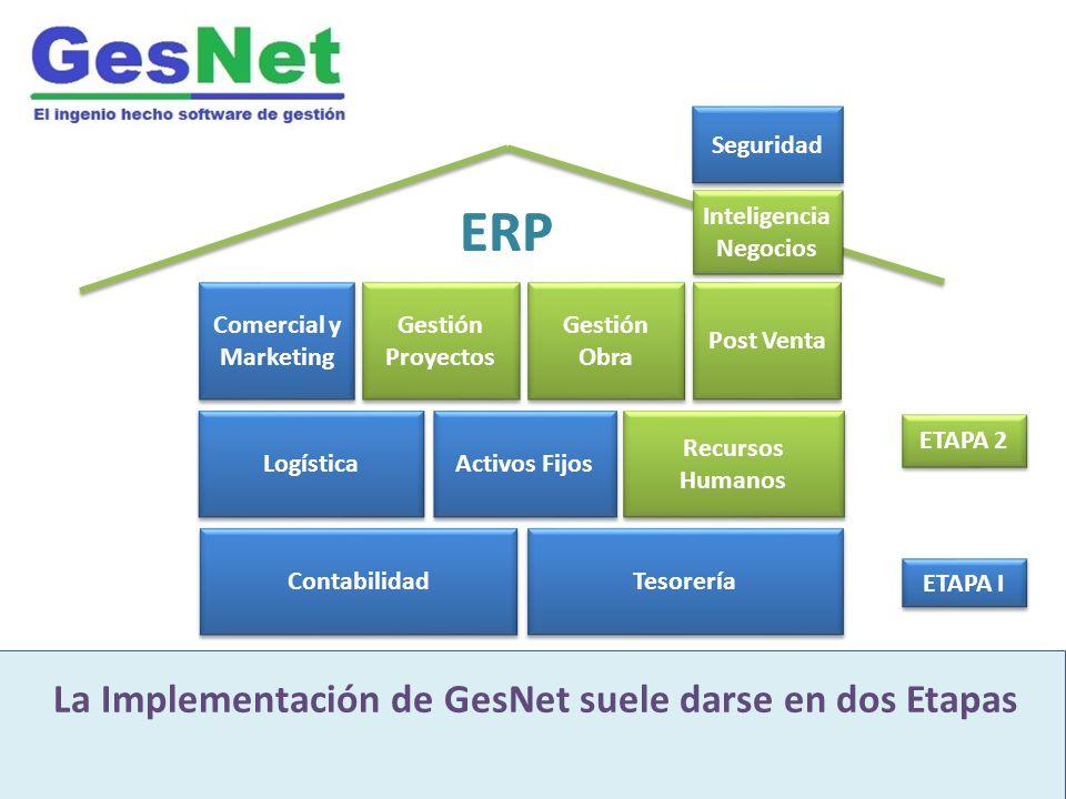 GesNet es un moderno software integrado de gestión Desarrollado para industria inmobiliaria y construcción La Implementación de GesNet suele darse en