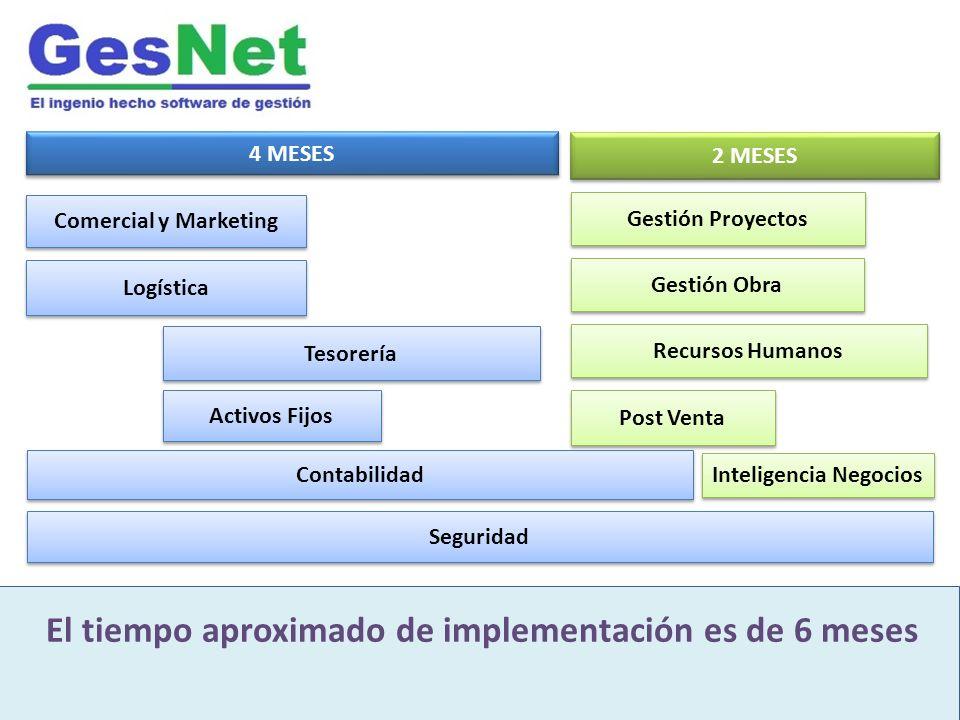 GesNet es un moderno software integrado de gestión Desarrollado para industria inmobiliaria y construcción El tiempo aproximado de implementación es de 6 meses Seguridad Contabilidad Comercial y Marketing Logística Activos Fijos Tesorería 4 MESES Gestión Proyectos Post Venta Recursos Humanos Gestión Obra Inteligencia Negocios 2 MESES