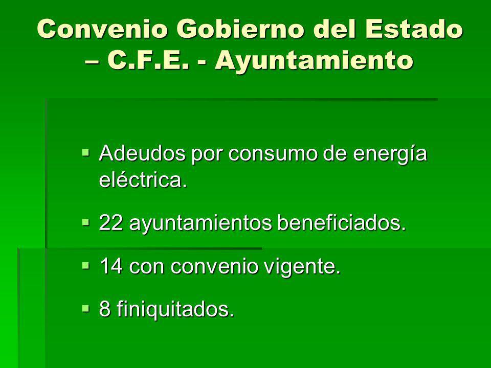 Convenio Gobierno del Estado – C.F.E. - Ayuntamiento Adeudos por consumo de energía eléctrica.