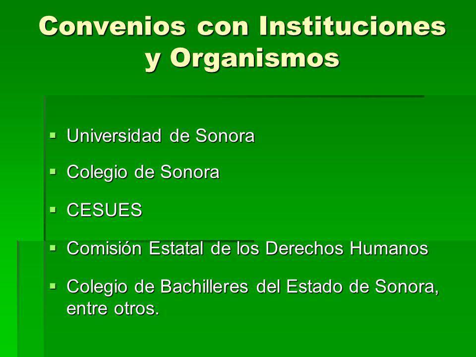 Convenios con Instituciones y Organismos Universidad de Sonora Universidad de Sonora Colegio de Sonora Colegio de Sonora CESUES CESUES Comisión Estatal de los Derechos Humanos Comisión Estatal de los Derechos Humanos Colegio de Bachilleres del Estado de Sonora, entre otros.