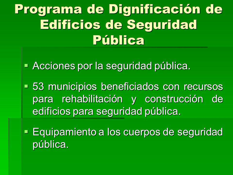 Programa de Dignificación de Edificios de Seguridad Pública Acciones por la seguridad pública.