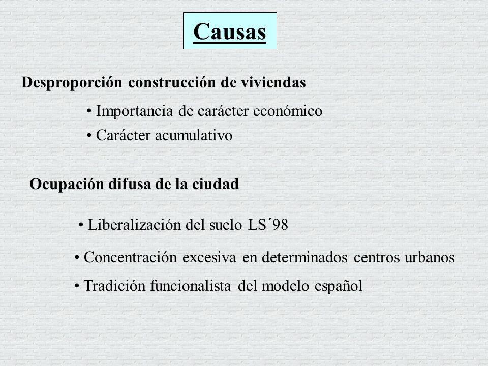 Causas Desproporción construcción de viviendas Ocupación difusa de la ciudad Liberalización del suelo LS´98 Concentración excesiva en determinados cen