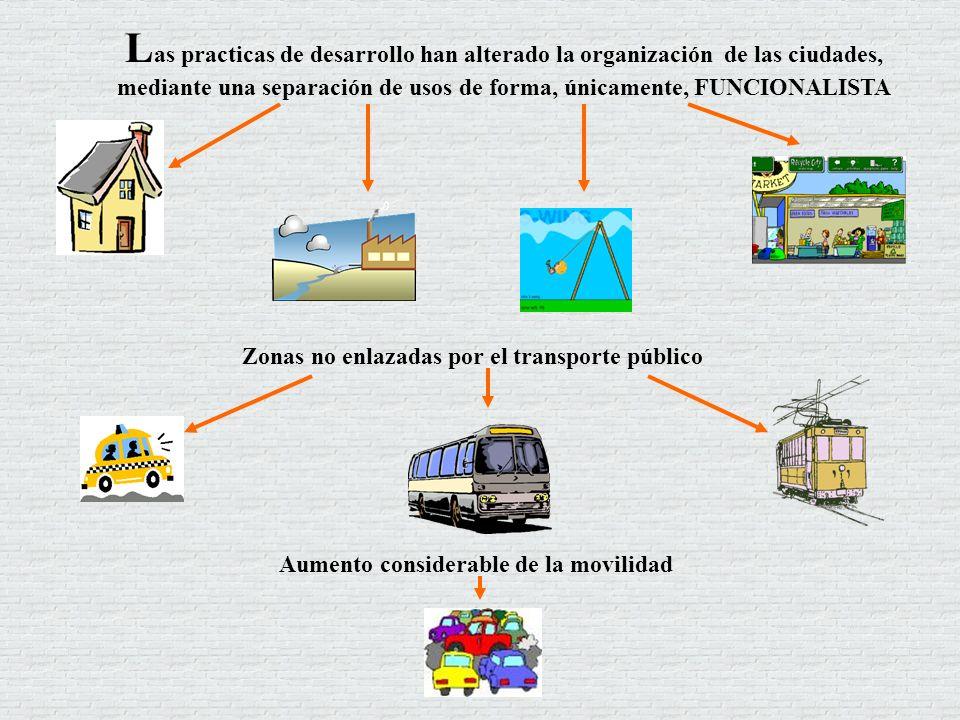 L as practicas de desarrollo han alterado la organización de las ciudades, mediante una separación de usos de forma, únicamente, FUNCIONALISTA Zonas n