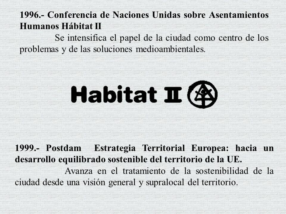 1996.- Conferencia de Naciones Unidas sobre Asentamientos Humanos Hábitat II Se intensifica el papel de la ciudad como centro de los problemas y de la