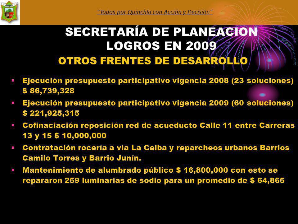 SECRETARÍA DE PLANEACION LOGROS EN 2009 OTROS FRENTES DE DESARROLLO Ejecución presupuesto participativo vigencia 2008 (23 soluciones) $ 86,739,328 Ejecución presupuesto participativo vigencia 2009 (60 soluciones) $ 221,925,315 Cofinaciación reposición red de acueducto Calle 11 entre Carreras 13 y 15 $ 10,000,000 Contratación rocería a vía La Ceiba y reparcheos urbanos Barrios Camilo Torres y Barrio Junín.