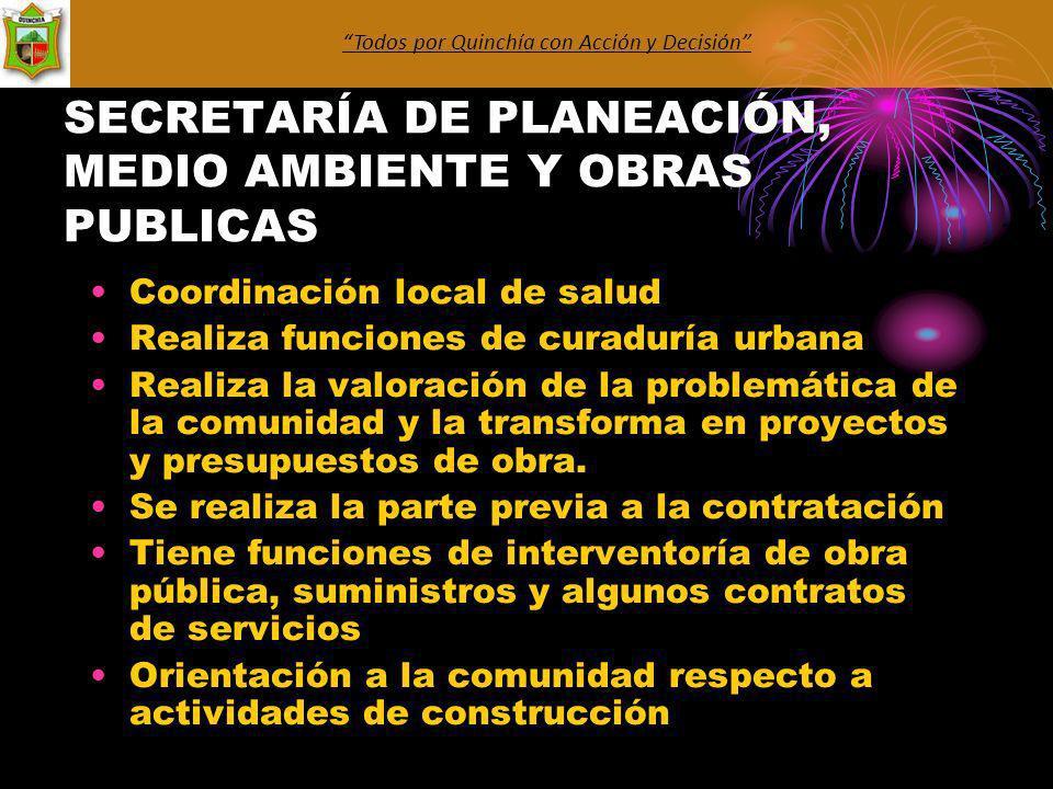 SECRETARÍA DE PLANEACIÓN, MEDIO AMBIENTE Y OBRAS PUBLICAS Coordinación local de salud Realiza funciones de curaduría urbana Realiza la valoración de la problemática de la comunidad y la transforma en proyectos y presupuestos de obra.