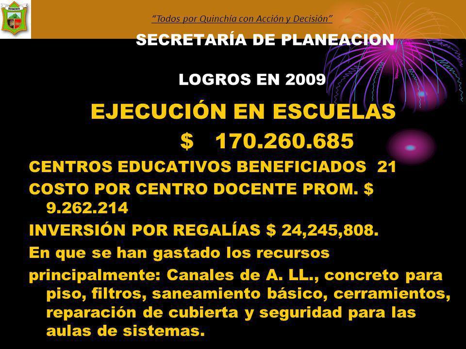 Todos por Quinchía con Acción y Decisión SECRETARÍA DE PLANEACION LOGROS EN 2009 EJECUCIÓN EN ESCUELAS $ 170.260.685 CENTROS EDUCATIVOS BENEFICIADOS 21 COSTO POR CENTRO DOCENTE PROM.