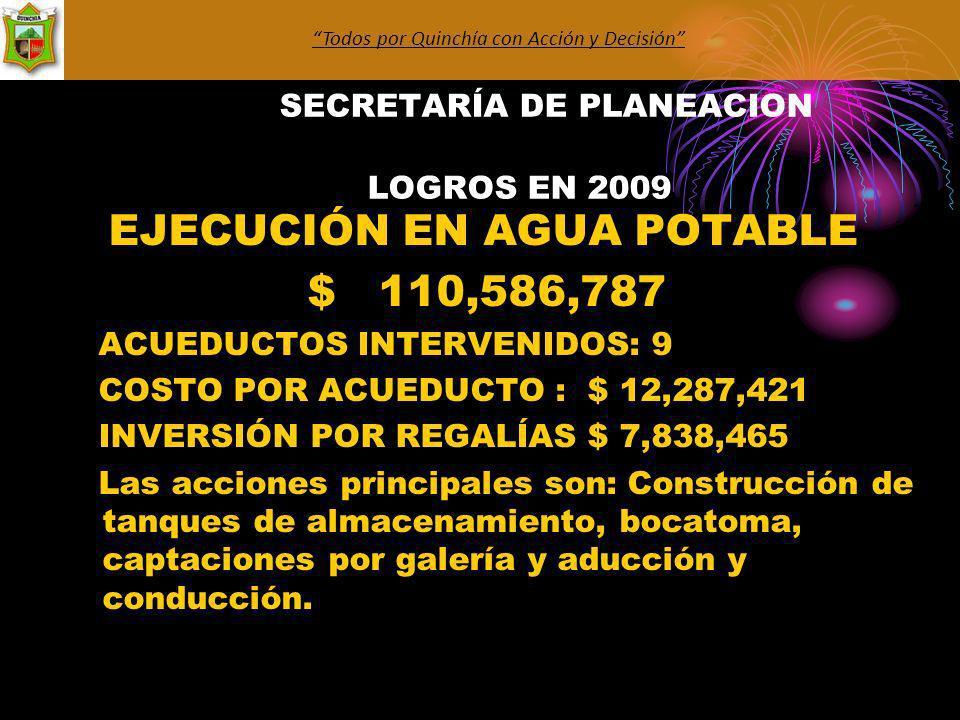 SECRETARÍA DE PLANEACION LOGROS EN 2009 EJECUCIÓN SANEAMIENTO BÁSICO $ 199,286,898 FAMILIAS BENEFICIADAS: 66 COSTO POR FAMILIA : $ 3,019,195 El saneamiento está compuesto de pozo séptico, trampa de grasas, descole y en algunos casos de la batería sanitaria con lavadero.