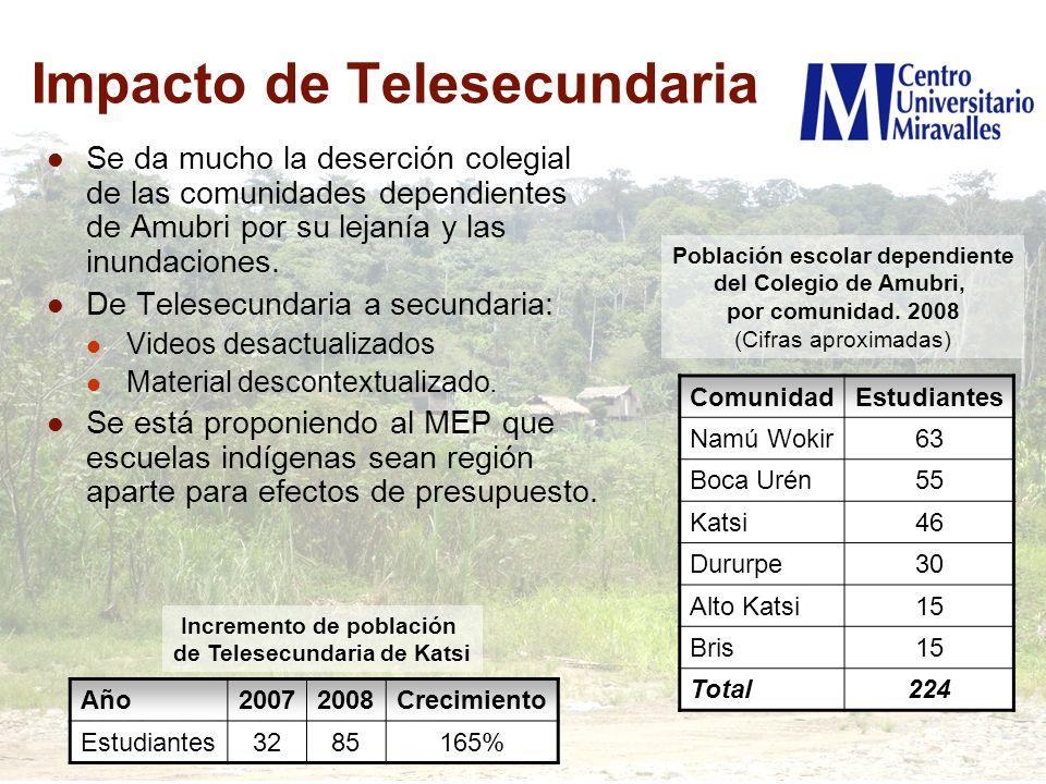 Impacto de Telesecundaria Se da mucho la deserción colegial de las comunidades dependientes de Amubri por su lejanía y las inundaciones. De Telesecund