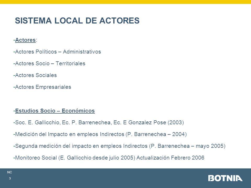 NC 3 SISTEMA LOCAL DE ACTORES -Actores: -Actores Políticos – Administrativos -Actores Socio – Territoriales -Actores Sociales -Actores Empresariales -Estudios Socio – Económicos -Soc.