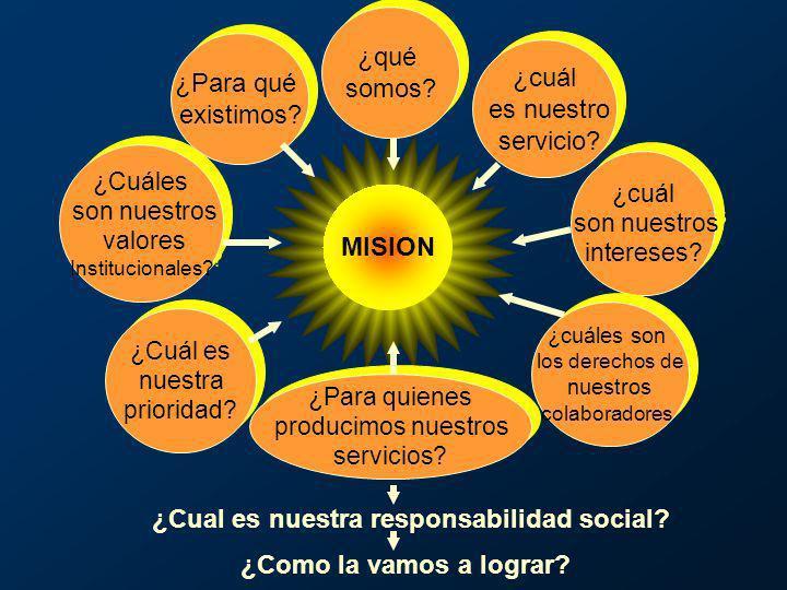 DIFUNDIDA La Visión es un objetivo común - lo que significa que debe ser compartida- siendo conocida y comprendida por los integrantes de la organización y quienes tienen que ver con ella.