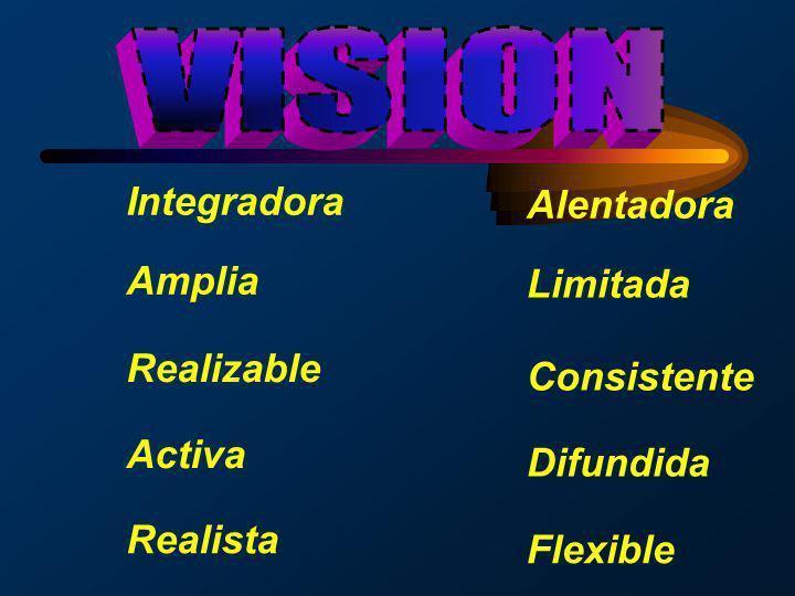 Integradora Amplia Realizable Activa Realista Alentadora Limitada Consistente Difundida Flexible
