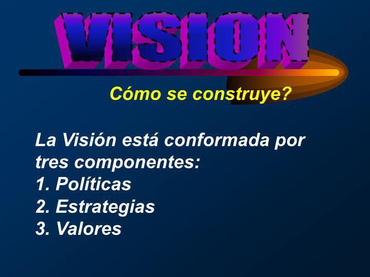 Cómo se construye? La Visión está conformada por tres componentes: 1. Políticas 2. Estrategias 3. Valores