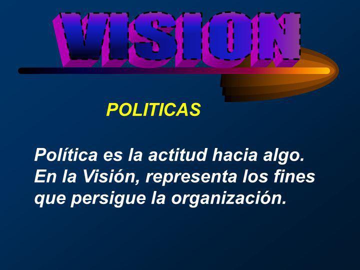 POLITICAS Política es la actitud hacia algo. En la Visión, representa los fines que persigue la organización.