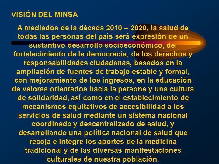 VISIÓN DEL MINSA A mediados de la década 2010 – 2020, la salud de todas las personas del país será expresión de un sustantivo desarrollo socioeconómic