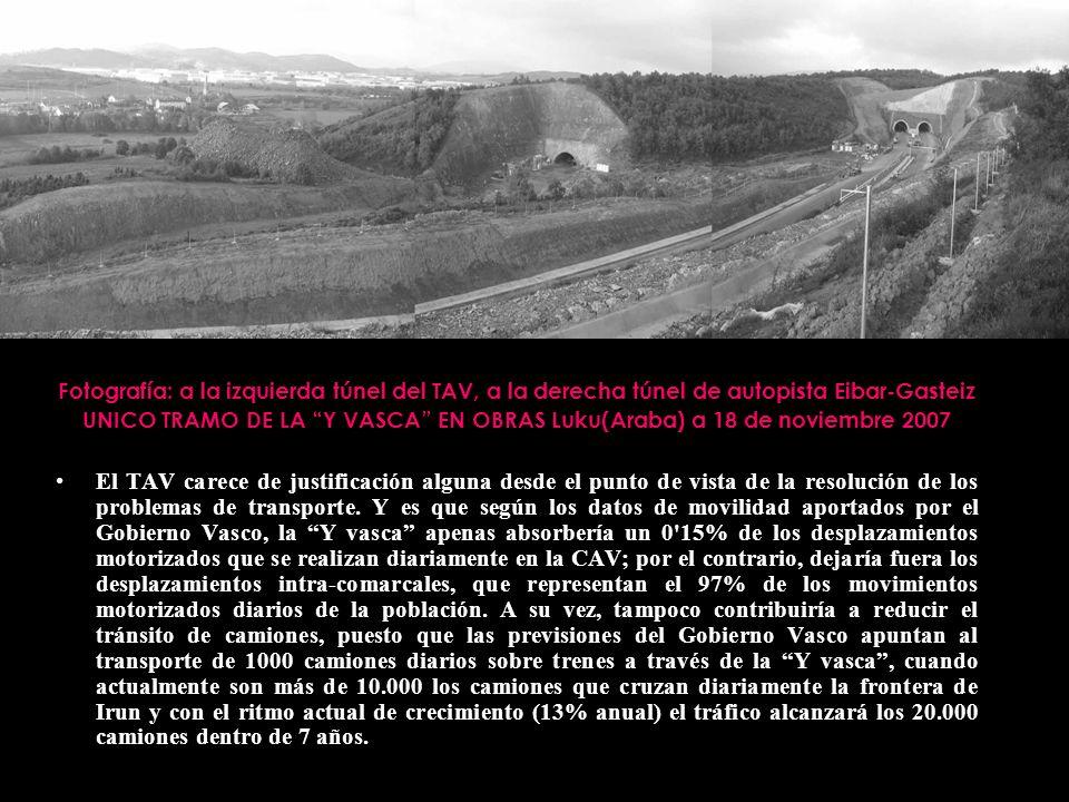 Fotografía: a la izquierda túnel del TAV, a la derecha túnel de autopista Eibar-Gasteiz UNICO TRAMO DE LA Y VASCA EN OBRAS Luku(Araba) a 18 de noviembre 2007 El TAV carece de justificación alguna desde el punto de vista de la resolución de los problemas de transporte.