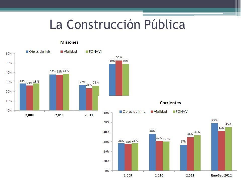 La Construcción Pública
