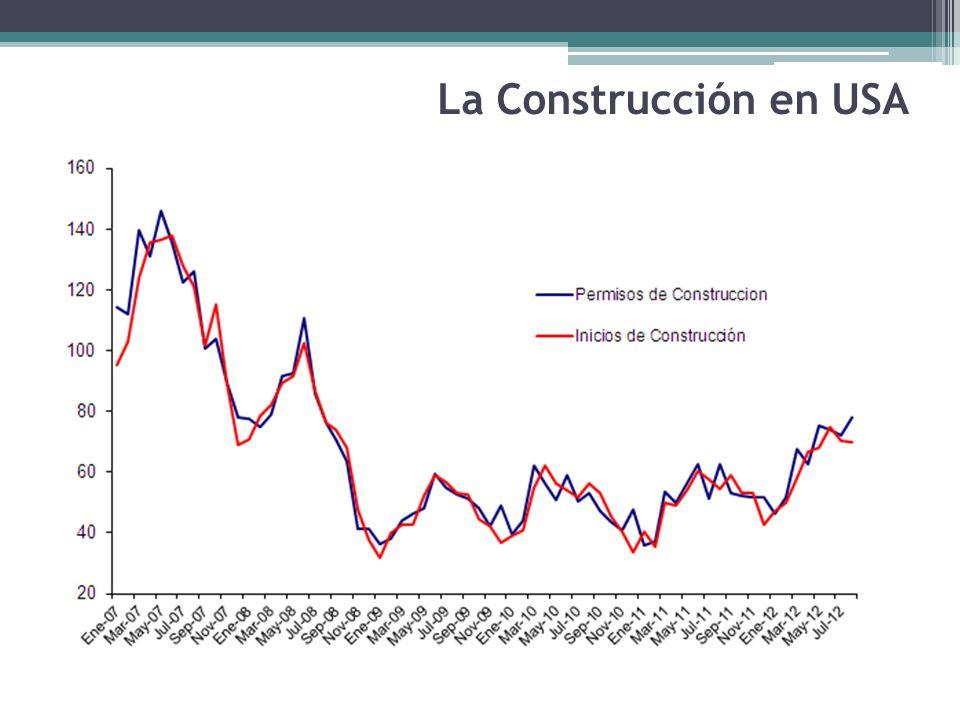 La Construcción en USA