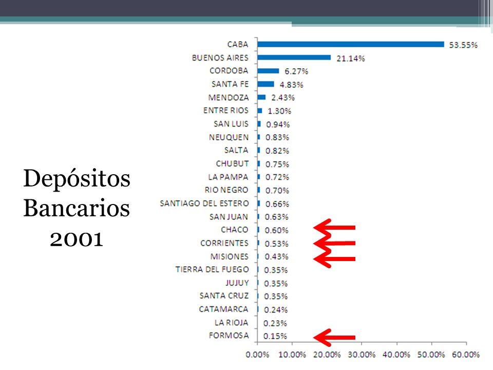 Depósitos Bancarios 2012
