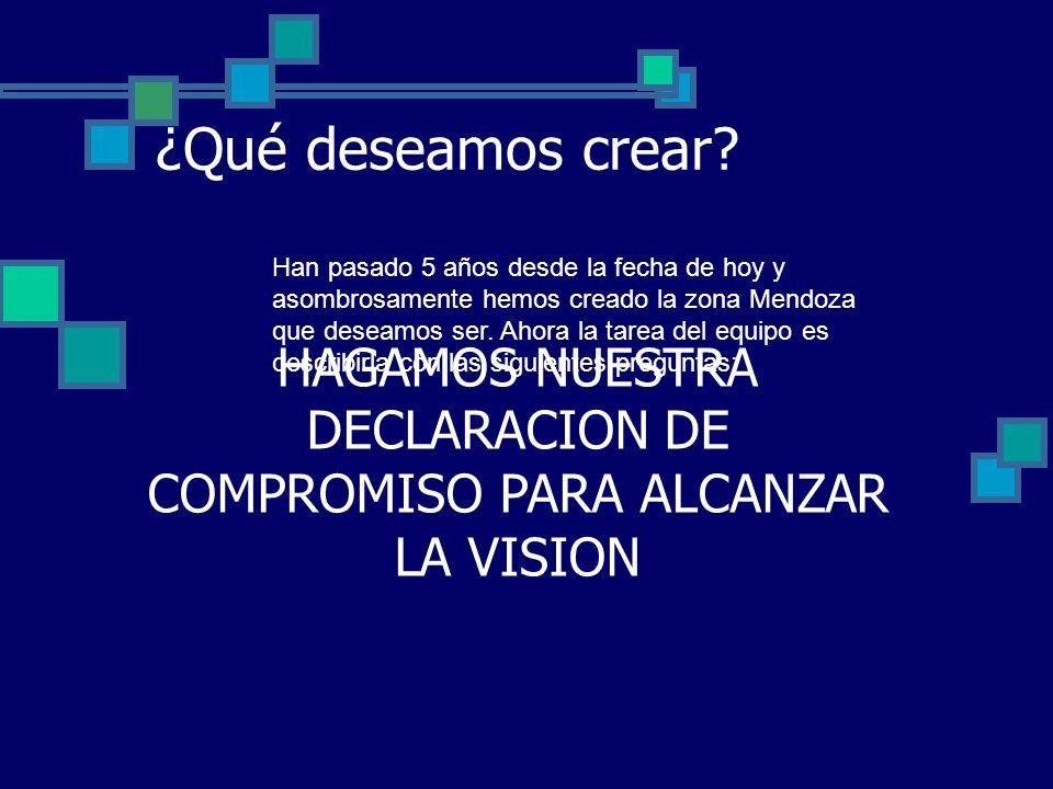 ¿Qué deseamos crear.