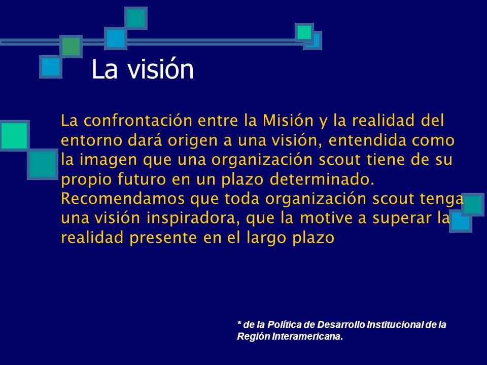 La visión La confrontación entre la Misión y la realidad del entorno dará origen a una visión, entendida como la imagen que una organización scout tiene de su propio futuro en un plazo determinado.