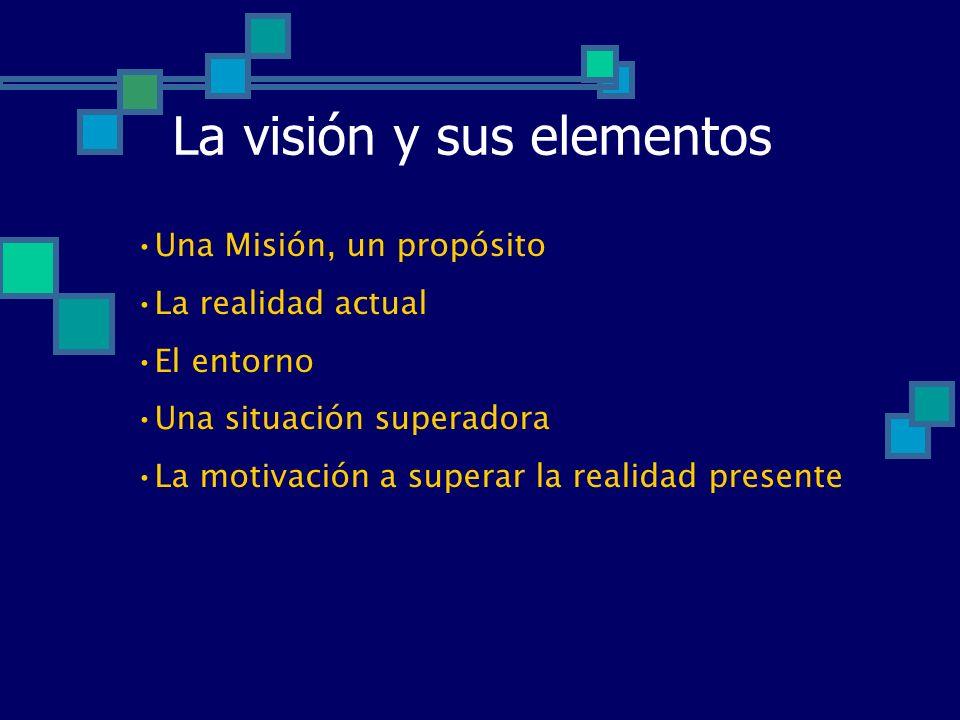 La visión y sus elementos Una Misión, un propósito La realidad actual El entorno Una situación superadora La motivación a superar la realidad presente